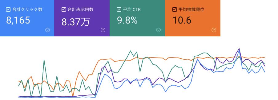 検索パフォーマンスキャプチャ-min (1)